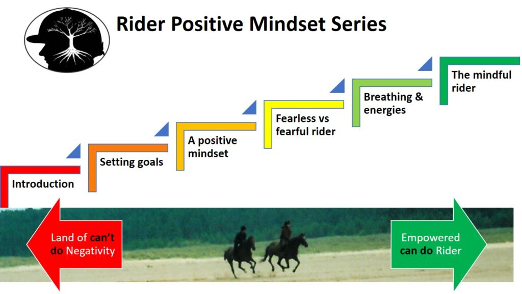 Things we learn on the series are: An introduction; setting goals; what a positive mindset is; fearless vs fearful rider; breathing & energy changes when riding; how to be a mindful rider